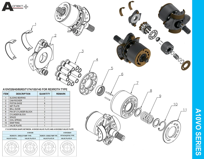 Схема гидравлического насоса A10VO100 Rexroth