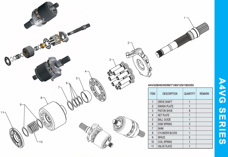 Bosch Rexroth A4VG125 diagram